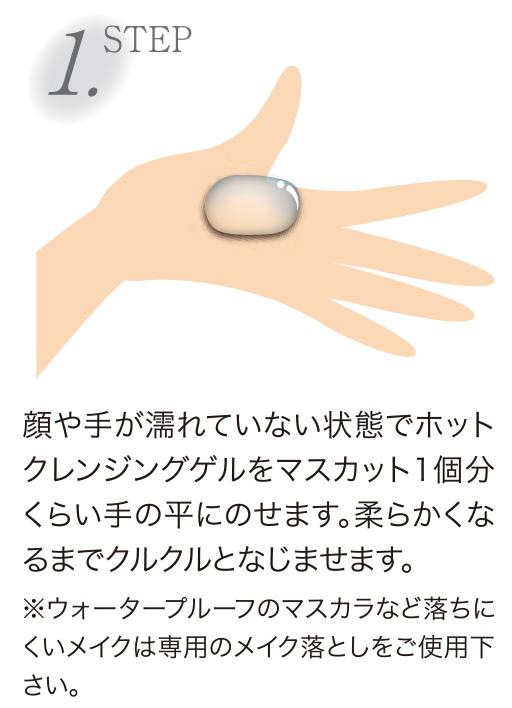 使用方法 STEP.1