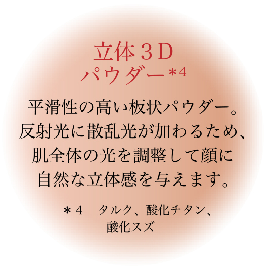 立体3Dパウダー